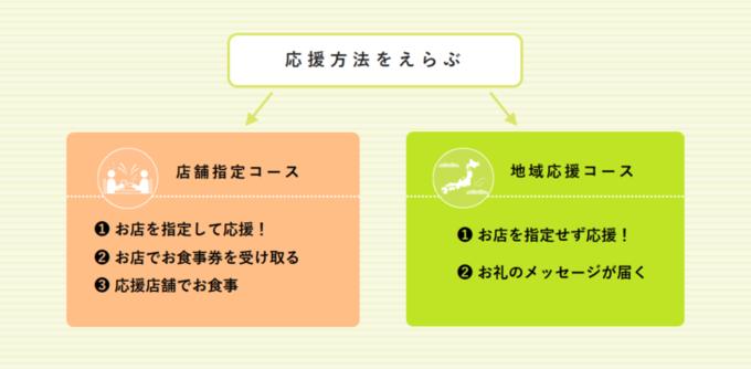 応援方法ロゴ.png